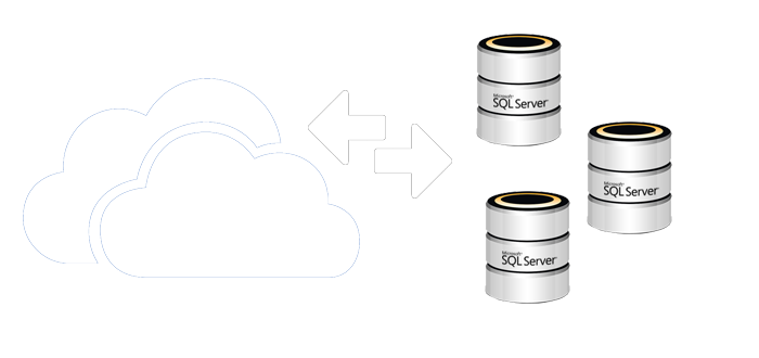 Backup your data from PALSTAT CAQ on cloud